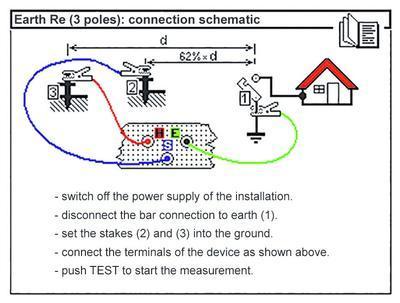 C.A 6117 - revize instalací a hromosvodů - 7
